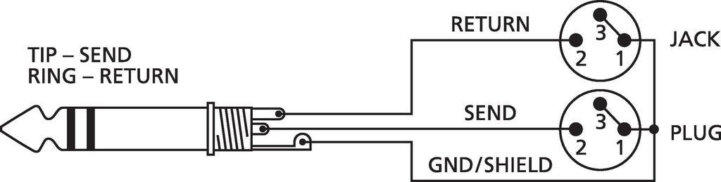 Insert-Kabel, 3m